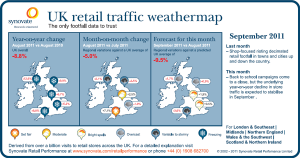 UK retail traffic weathermap: footfall decline set to stabilise in September