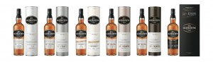 Ian Macleod Distillers launches new Glengoyne Highland Single Malt range