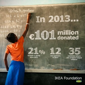 IKEA Foundation increases donations 21% to £84m and expands global impact