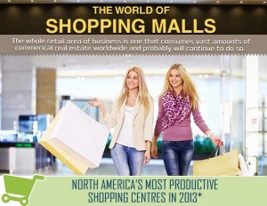 Canadian people traffic counting solutions company, Storetraffic, showcases world's largest shopping malls in infographic