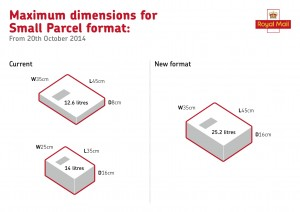Royal Mail to double maximum size of small parcel format and launches Christmas price promotion