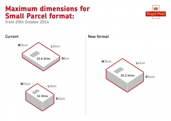 New small parcel sizes