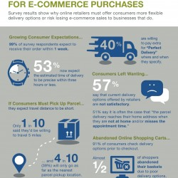 UK consumers expect three-hour delivery window for e-commerce purchases, Honeywell reports