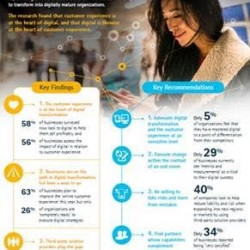 Accenture pinpoints business priorities for next 12 months