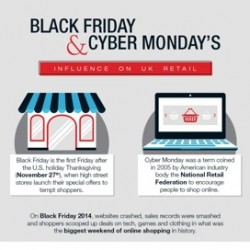 Carvaka Sex Toys explores the impact of Black Friday and Cyber Monday on UK retail in new infographic