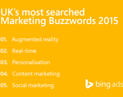 From search to searchers: Bing Ads offers six predictions for 2016