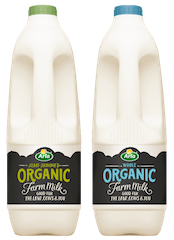 Extra £95m spent in the milk aisle as consumers choose milk that delivers benefits, Arla reports