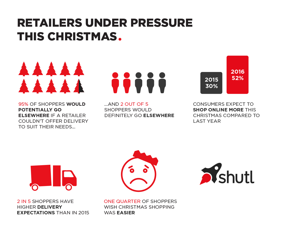 shutl-infographic-christmas-delivery-2016