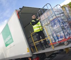 Blakemore Wholesale Distribution renews BP partnership
