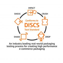 DS Smith unveils industry first e-commerce testing technology, plus innovative right-size packaging solutions
