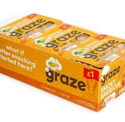 graze unveils PMPs to unlock profit opportunities for convenience and wholesale